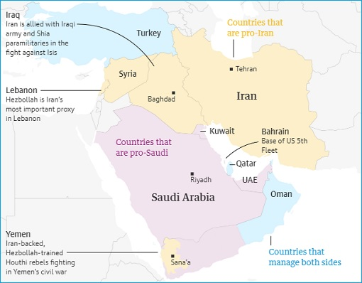Yemeni Civil War - Pro-Saudi and Pro-Iran Countries - Map