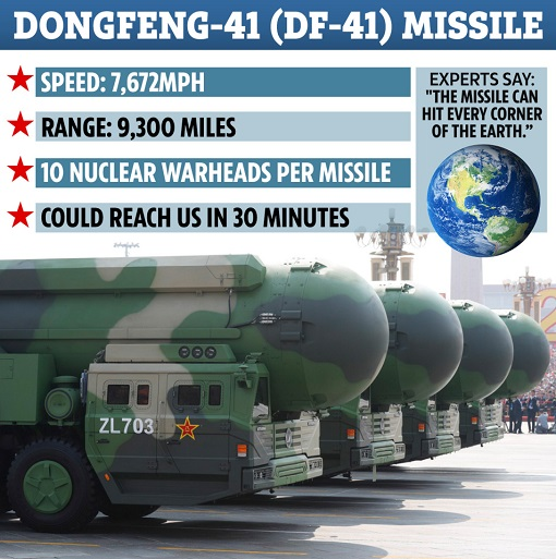 China Dongfeng DF-41 Nuclear Missile - Facts