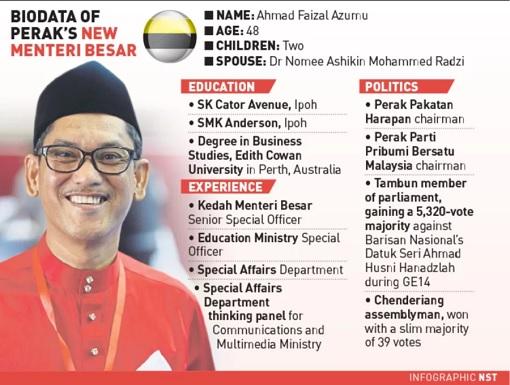 Perak Menteri Besar Chief Minister Ahmad Faizal Azumu - Biodata