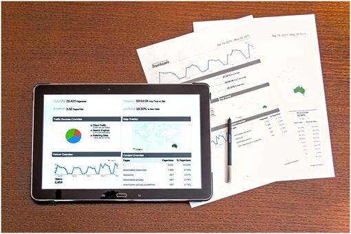 Business Analysis - Charts