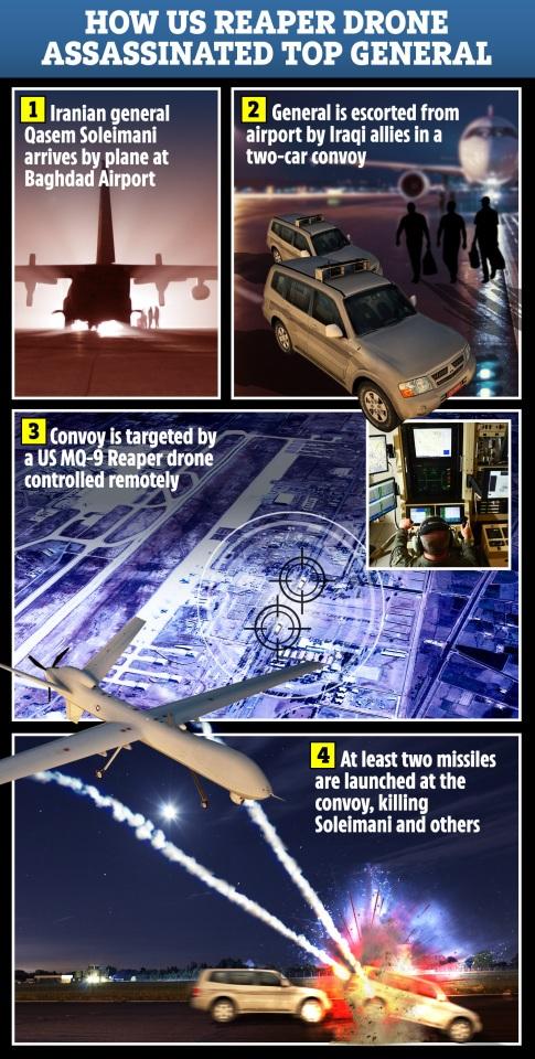 Iran Top General Qassem Soleimani - How US Reaper Drone Assassinated Him