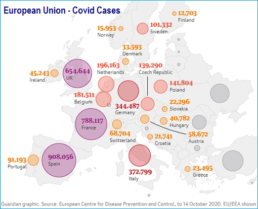 Coronavirus - Covid-19 Cases in European Union - Map - 14Oct2020