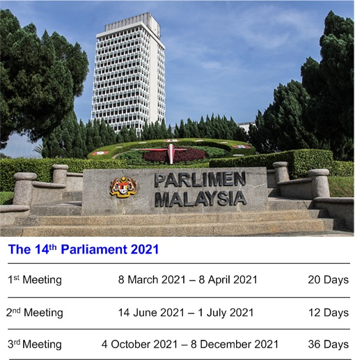 Malaysia 14th Parliament Session Dates and Timetable 2021