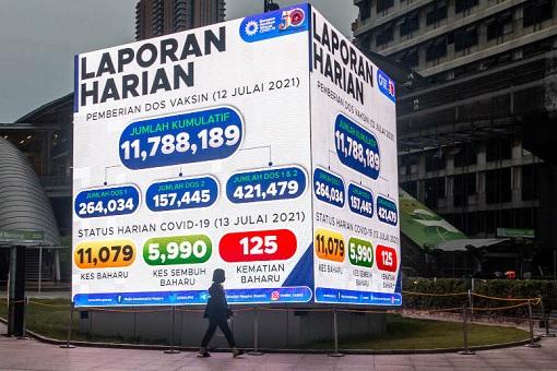 Coronavirus - Malaysia Covid-19 11079 Cases New Record - 14July2021