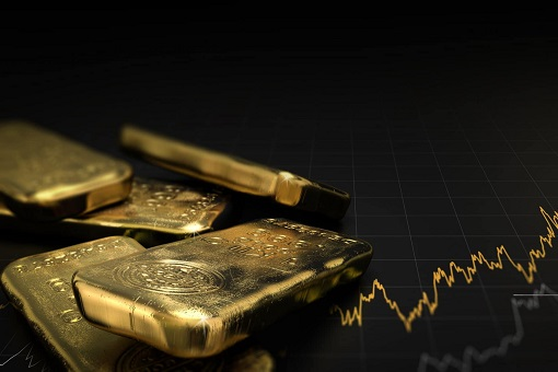 Gold Investment - Gold Price