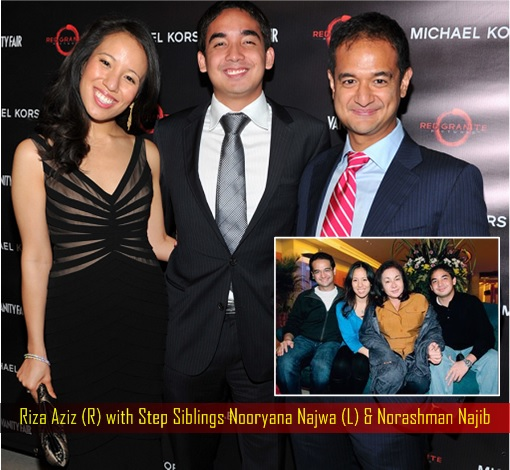 US DOJ Lawsuits - 1MDB - Riza Aziz with Step Siblings Nooryana Najwa and Norashman Najib